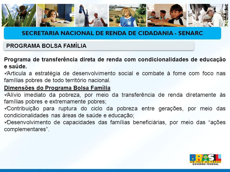 SECRETARIA NACIONAL DE RENDA DE CIDADANIA - SENARC