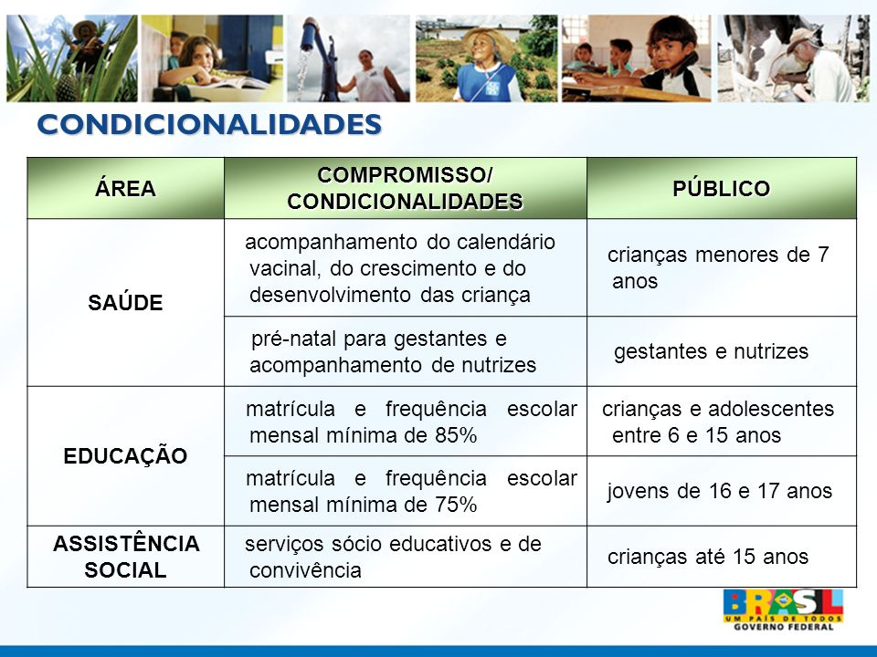 COMPROMISSO/ CONDICIONALIDADES