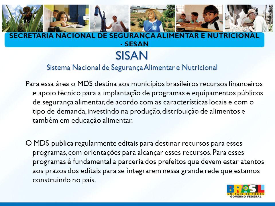 SISAN Sistema Nacional de Segurança Alimentar e Nutricional