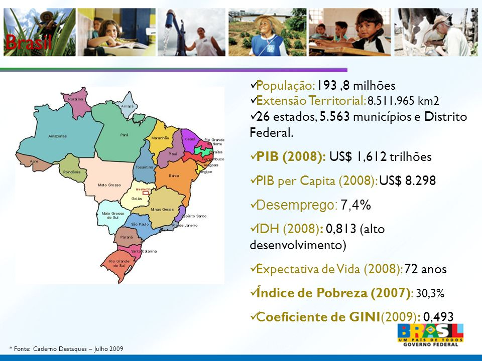 Brasil População: 193 ,8 milhões Extensão Territorial: 8.511.965 km2