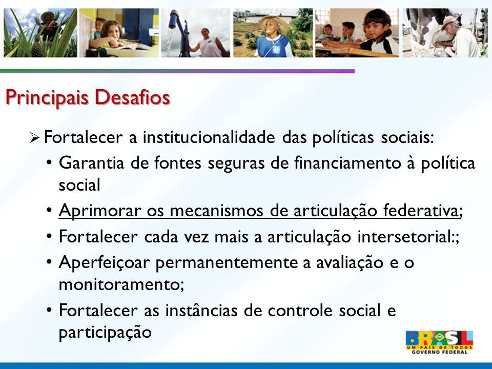 Principais Desafios Fortalecer a institucionalidade das políticas sociais: Garantia de fontes seguras de financiamento à política social.