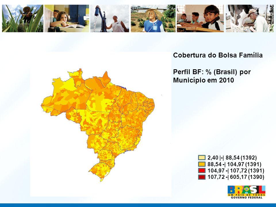 Cobertura do Bolsa Família Perfil BF: % (Brasil) por Município em 2010