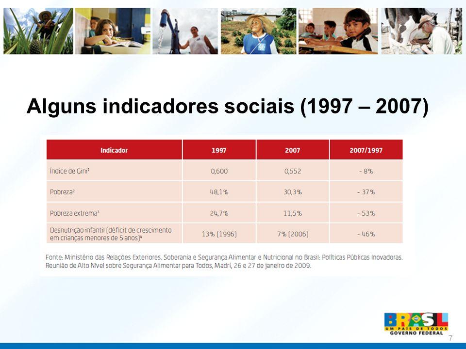 Alguns indicadores sociais (1997 – 2007)