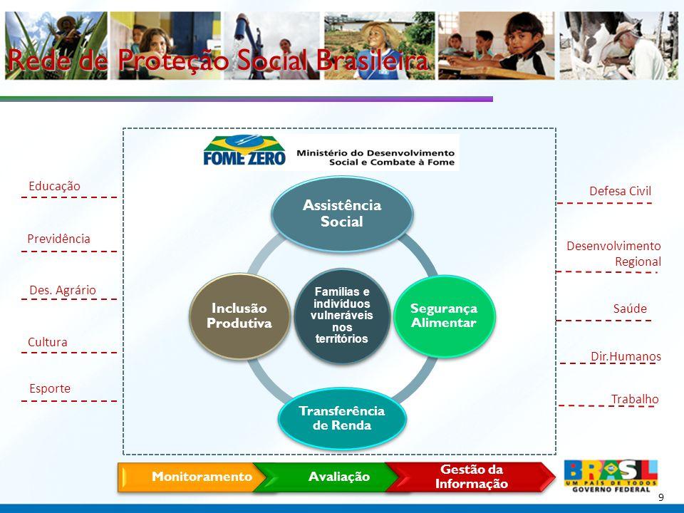 Rede de Proteção Social Brasileira
