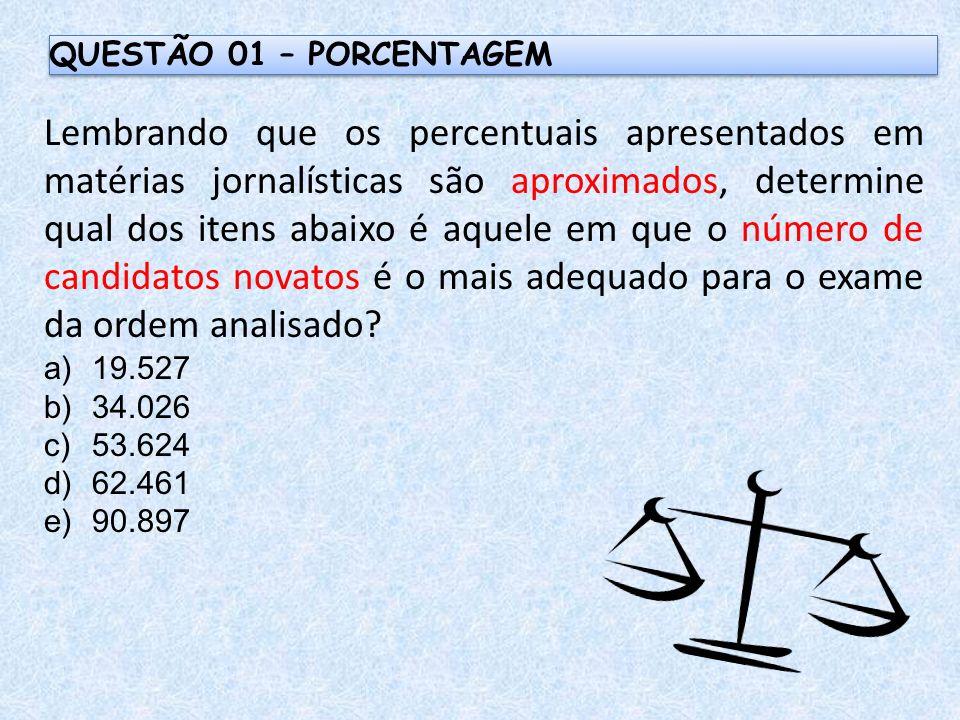 QUESTÃO 01 – PORCENTAGEM