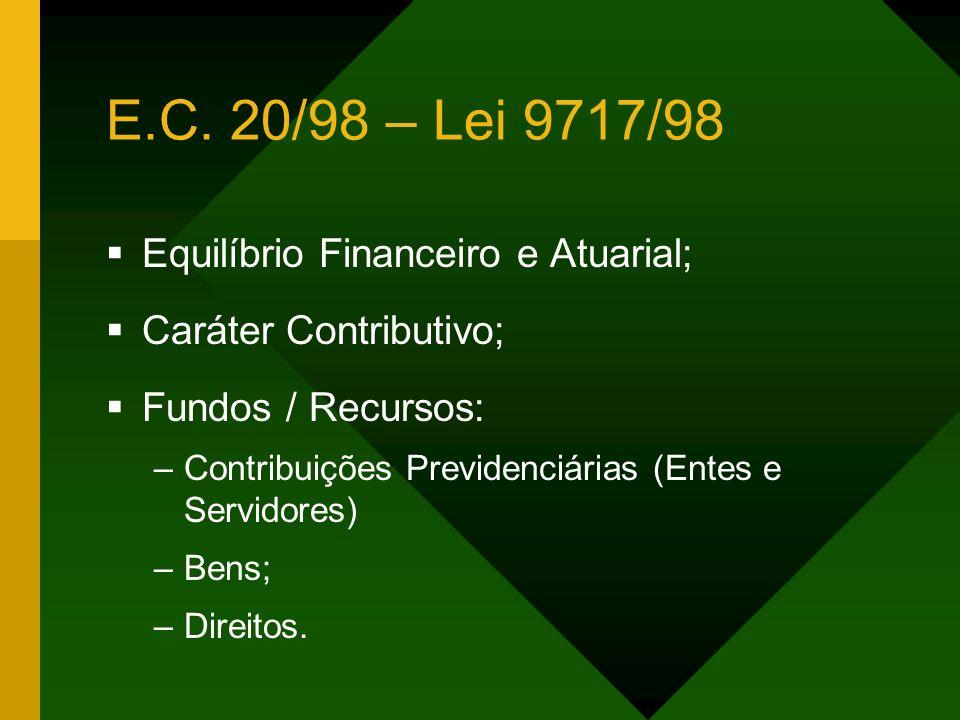 E.C. 20/98 – Lei 9717/98 Equilíbrio Financeiro e Atuarial;