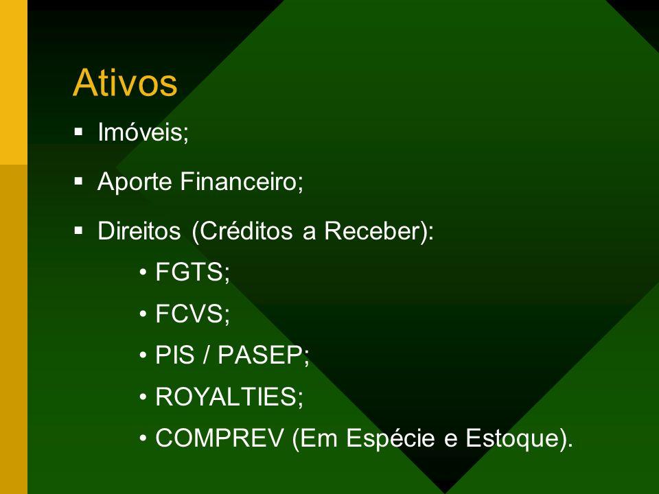 Ativos Imóveis; Aporte Financeiro; Direitos (Créditos a Receber):