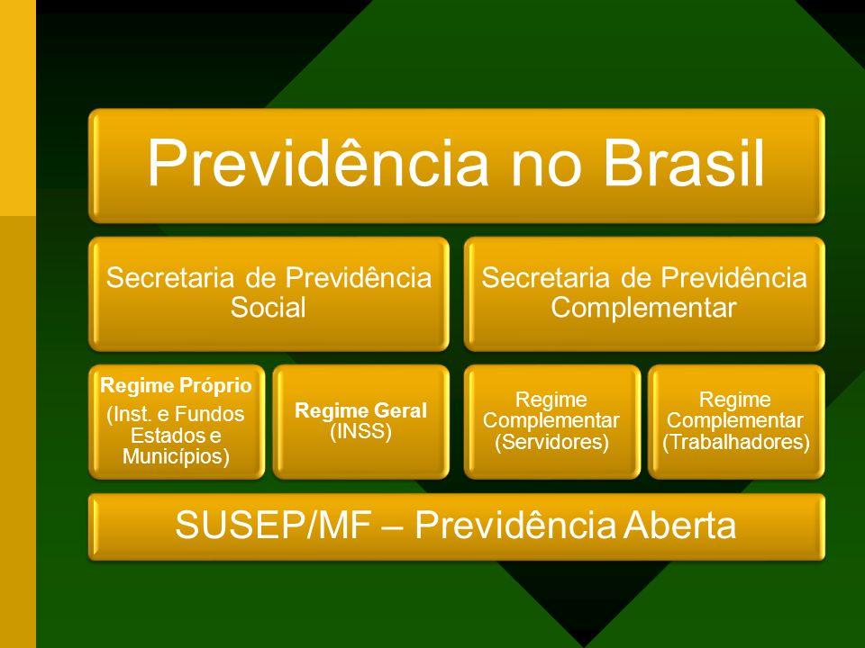 Secretaria de Previdência Social (Inst. e Fundos Estados e Municípios)