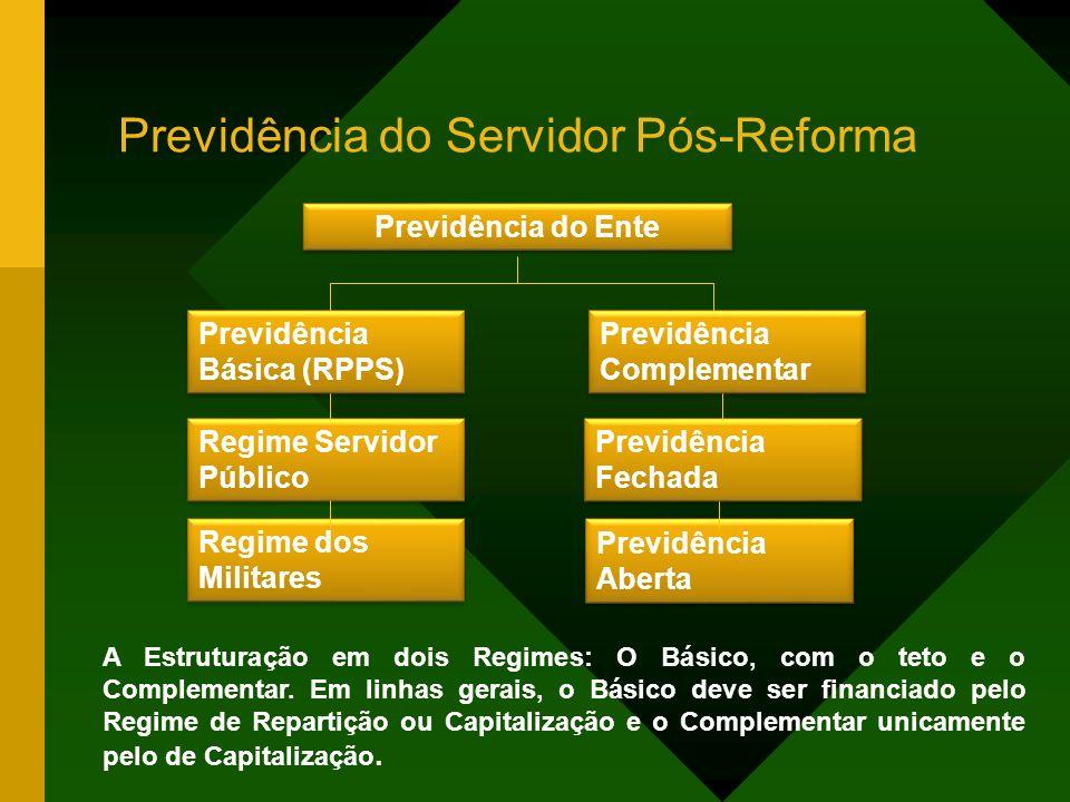 Previdência do Servidor Pós-Reforma