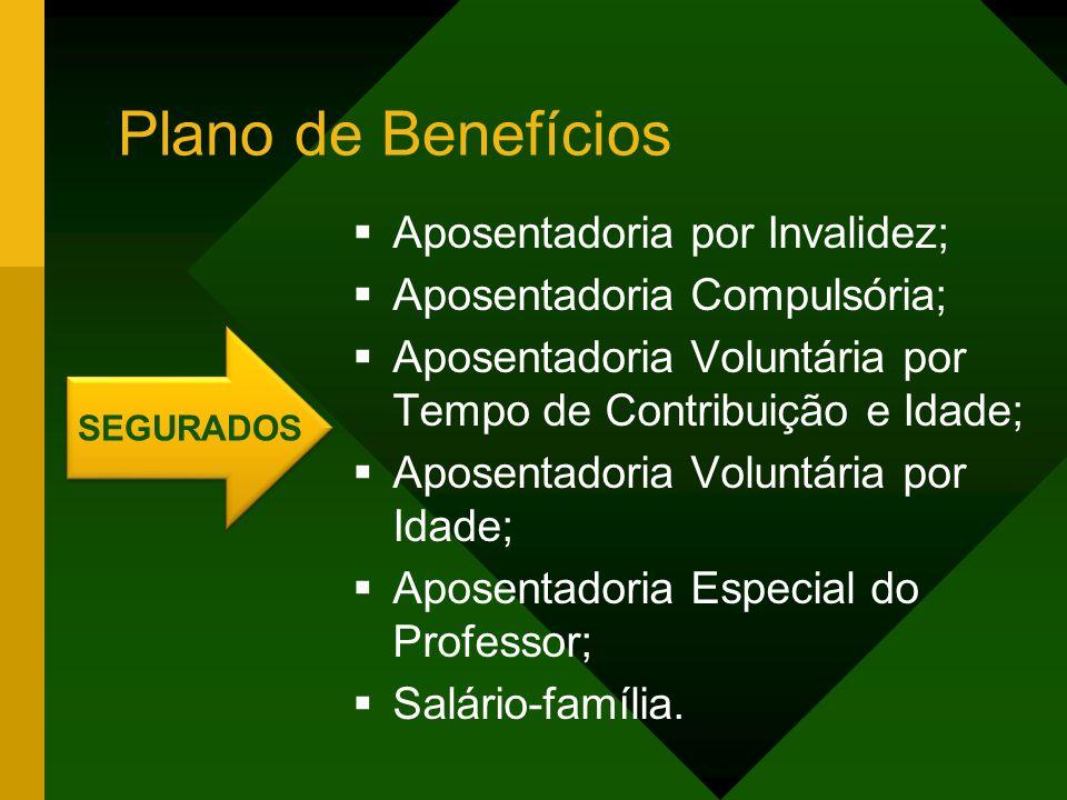 Plano de Benefícios Aposentadoria por Invalidez;