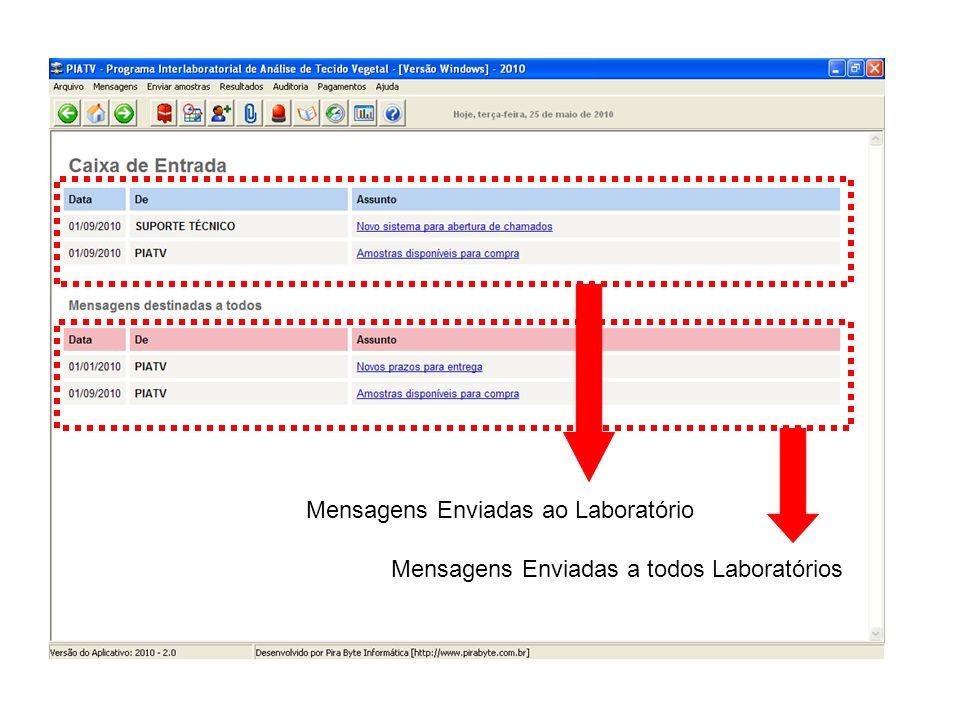 Mensagens Enviadas ao Laboratório