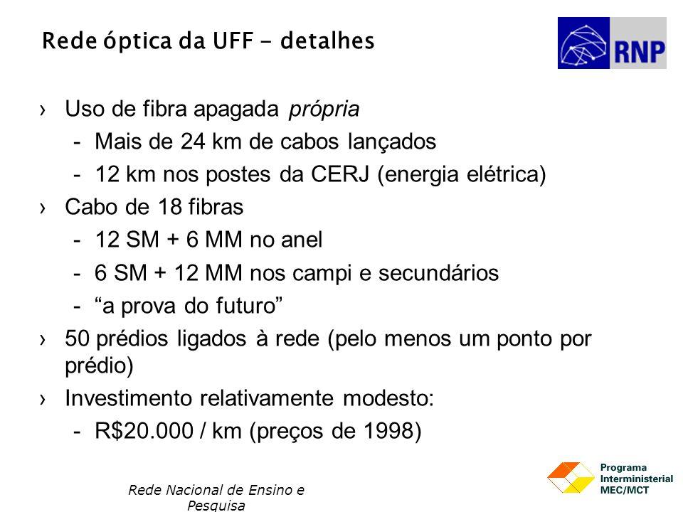 Rede óptica da UFF - detalhes