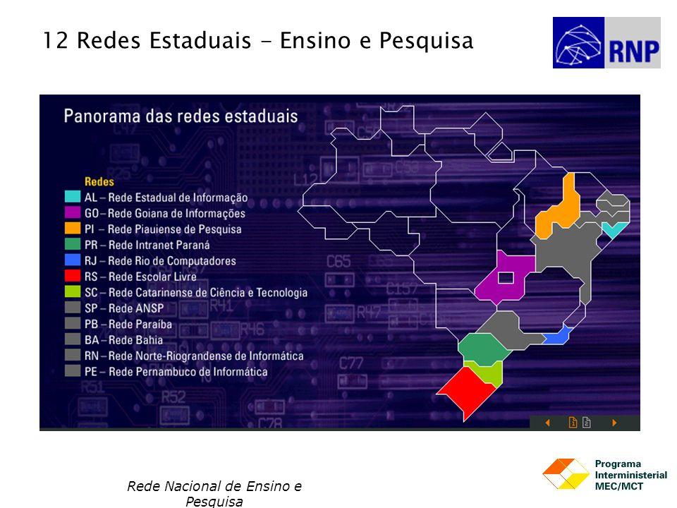 12 Redes Estaduais - Ensino e Pesquisa