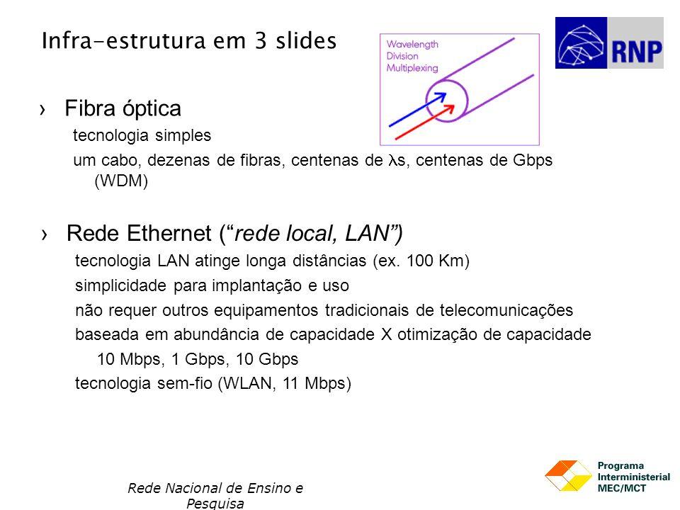 Infra-estrutura em 3 slides