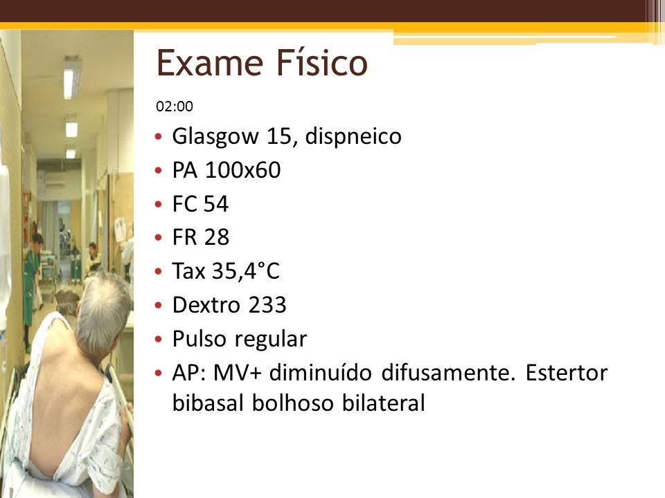 Exame Físico Glasgow 15, dispneico PA 100x60 FC 54 FR 28 Tax 35,4°C
