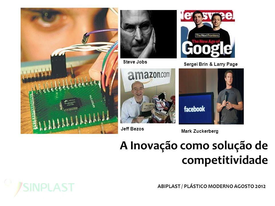 A Inovação como solução de competitividade