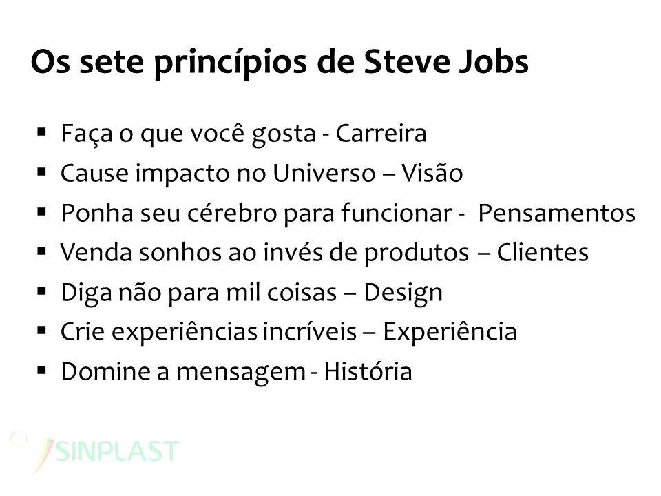 Os sete princípios de Steve Jobs