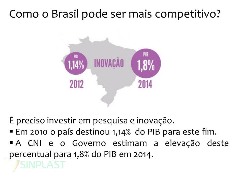 Como o Brasil pode ser mais competitivo