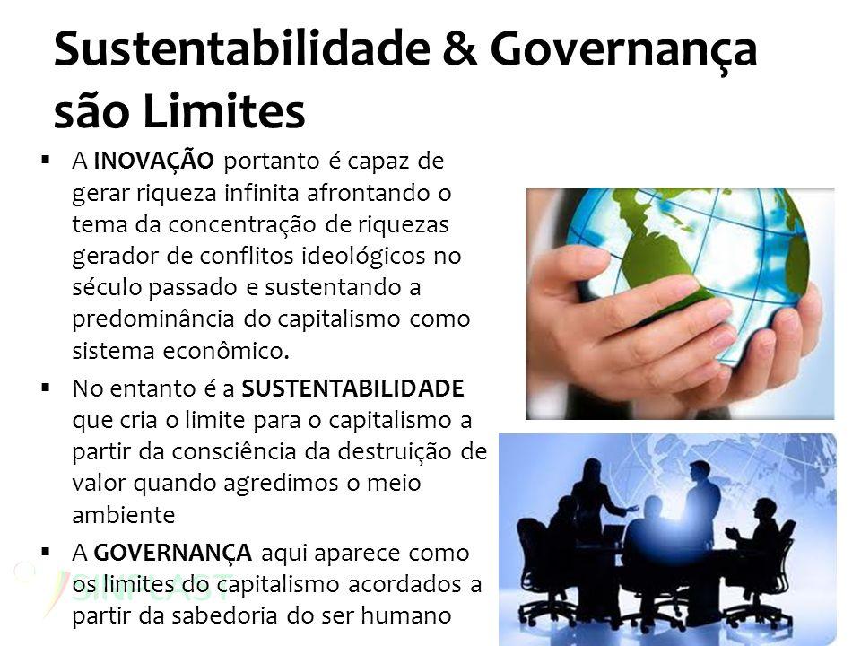 Sustentabilidade & Governança são Limites