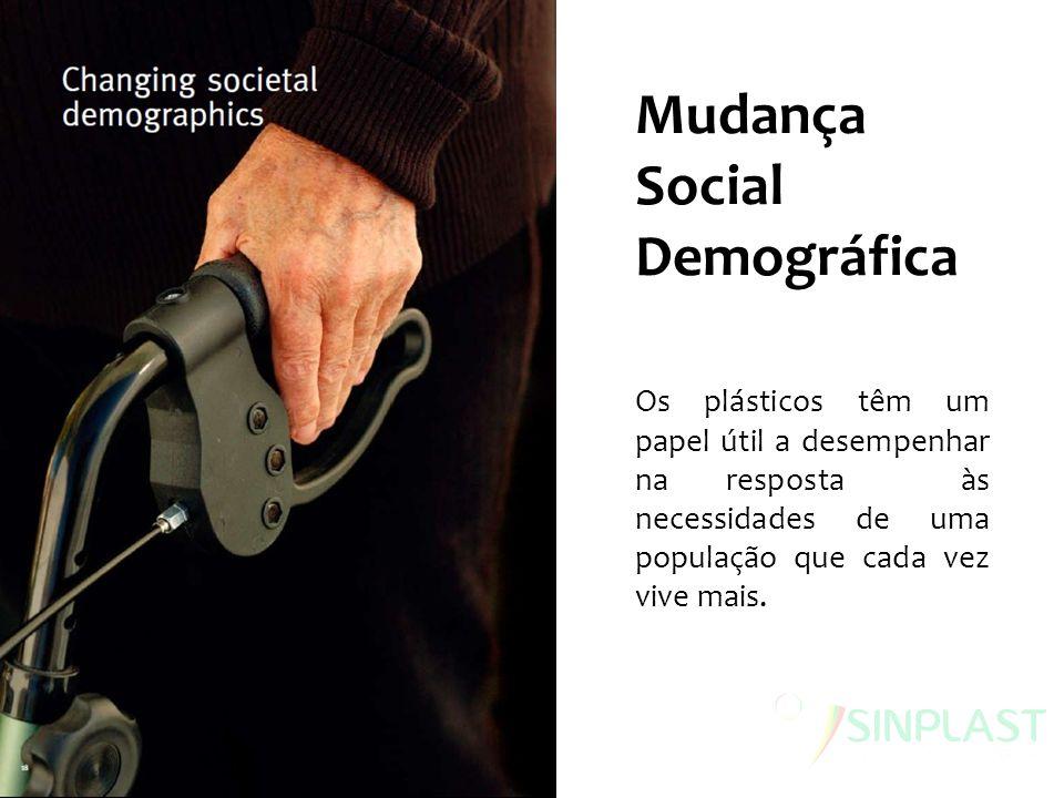 Mudança Social Demográfica