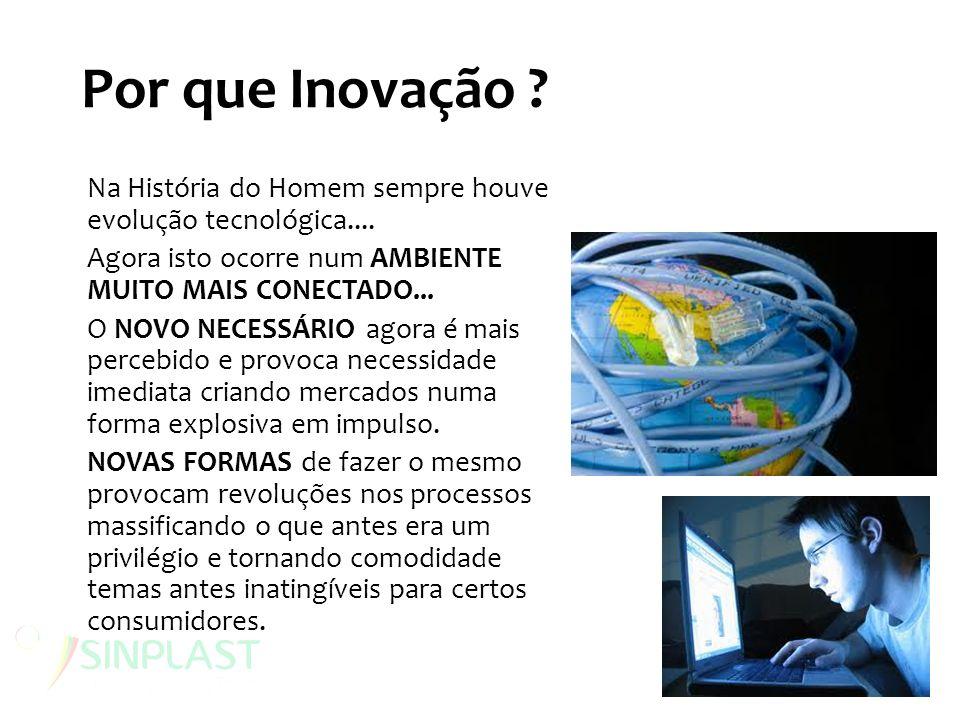 Por que Inovação Na História do Homem sempre houve evolução tecnológica.... Agora isto ocorre num AMBIENTE MUITO MAIS CONECTADO...