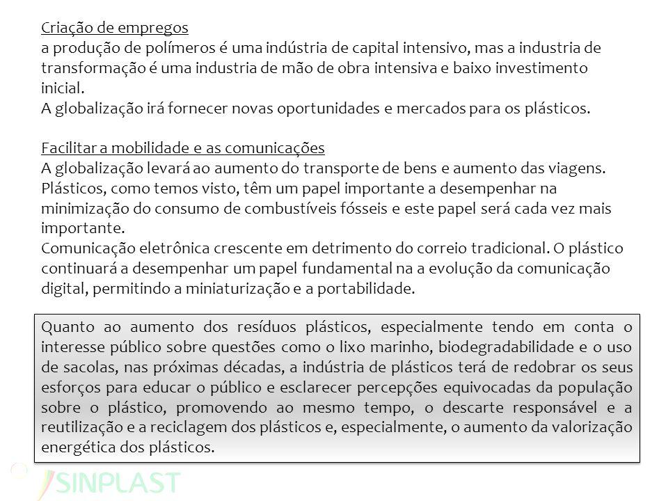 Criação de empregos a produção de polímeros é uma indústria de capital intensivo, mas a industria de transformação é uma industria de mão de obra intensiva e baixo investimento inicial.