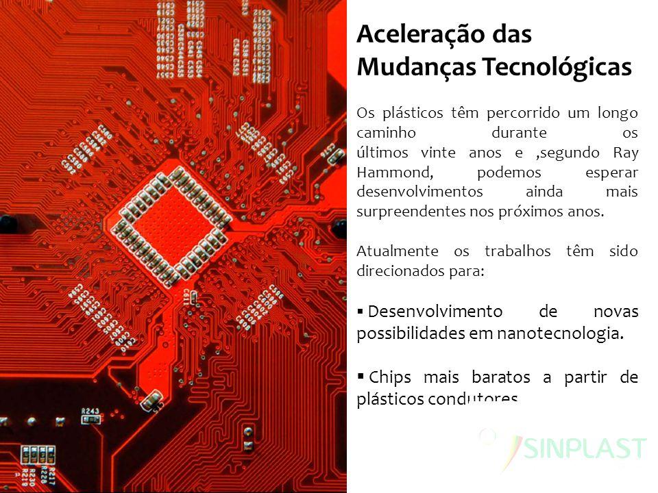 Aceleração das Mudanças Tecnológicas