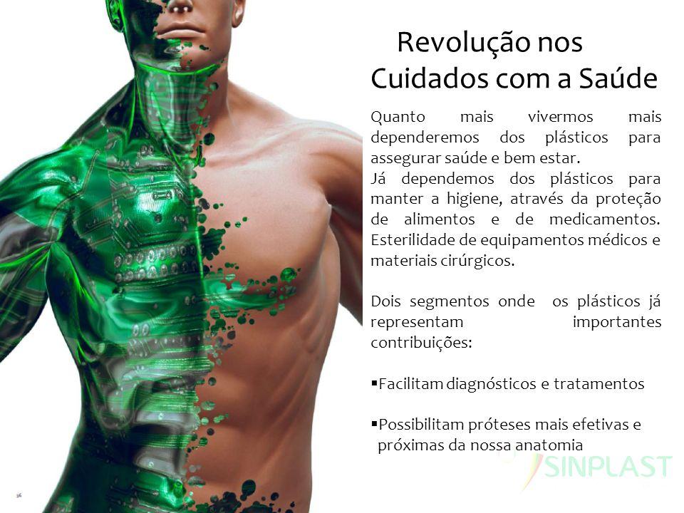 A Revolução nos Cuidados com a Saúde