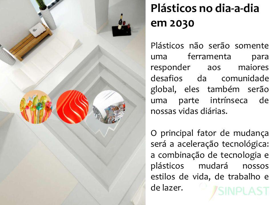 Plásticos no dia-a-dia em 2030