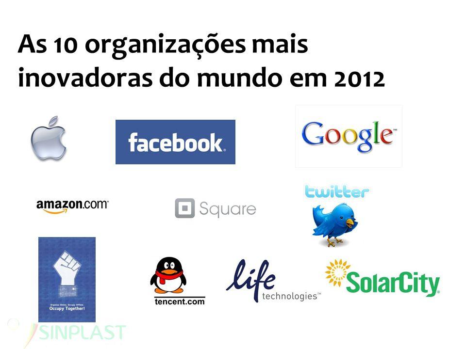 As 10 organizações mais inovadoras do mundo em 2012