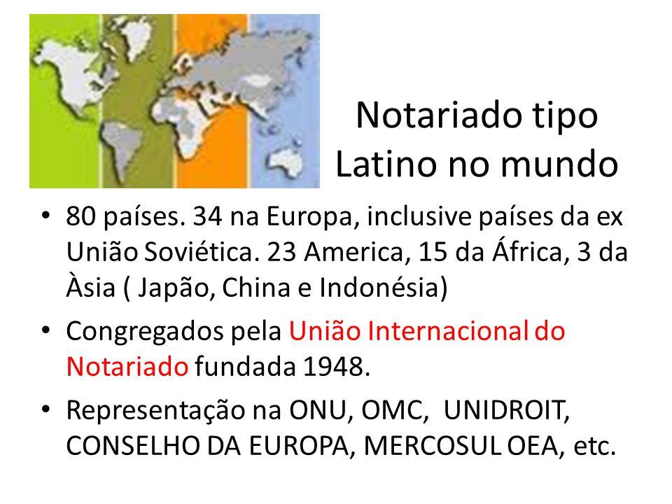 Notariado tipo Latino no mundo