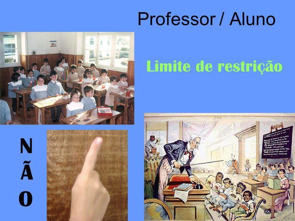 Professor / Aluno Limite de restrição N Ã O