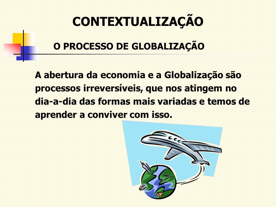 CONTEXTUALIZAÇÃO O PROCESSO DE GLOBALIZAÇÃO