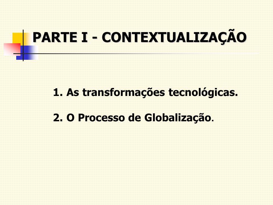 PARTE I - CONTEXTUALIZAÇÃO