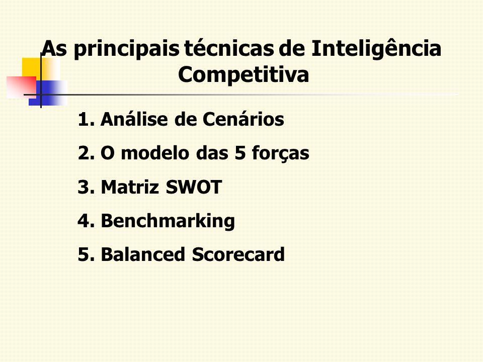 As principais técnicas de Inteligência