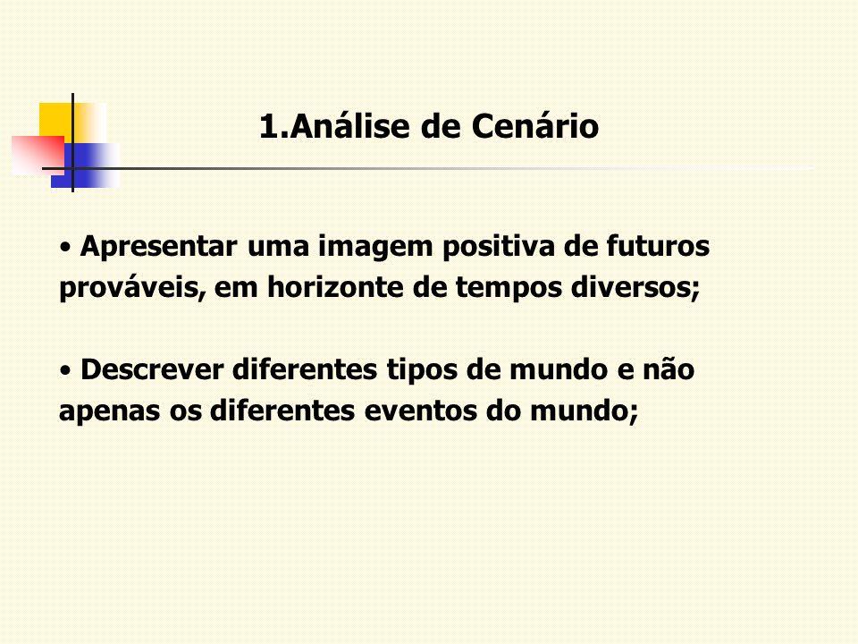 1.Análise de Cenário Apresentar uma imagem positiva de futuros prováveis, em horizonte de tempos diversos;