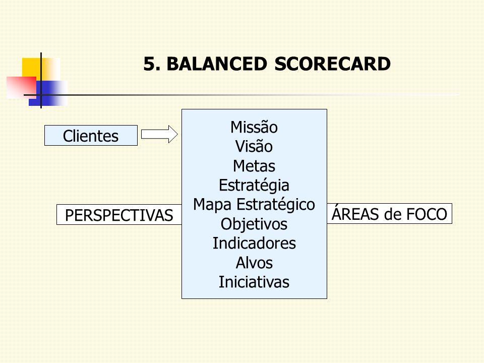 5. BALANCED SCORECARD Missão Visão Clientes Metas Estratégia