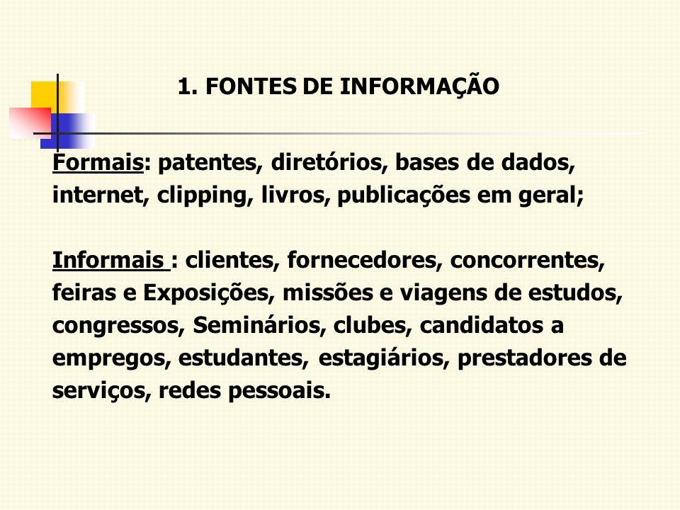 1. FONTES DE INFORMAÇÃO Formais: patentes, diretórios, bases de dados, internet, clipping, livros, publicações em geral;