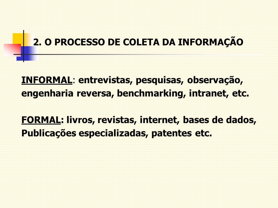 2. O PROCESSO DE COLETA DA INFORMAÇÃO