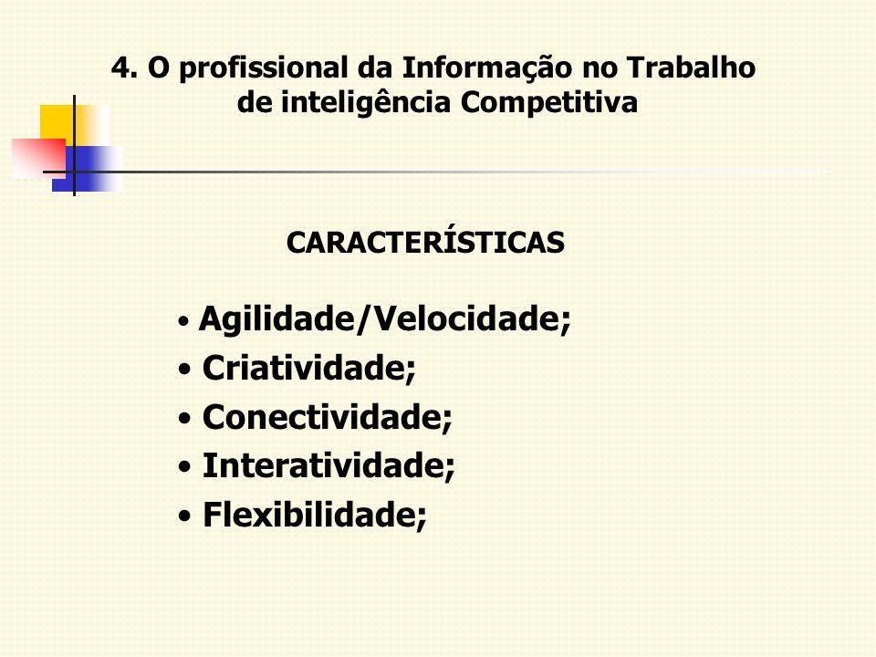 Criatividade; Conectividade; Interatividade; Flexibilidade;
