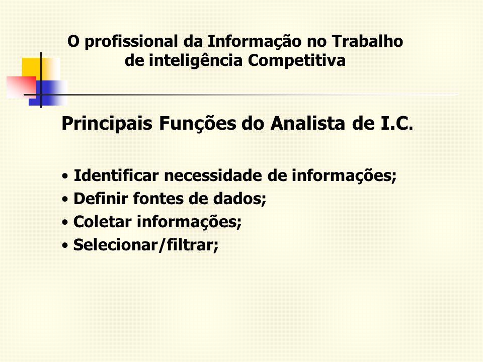 Principais Funções do Analista de I.C.