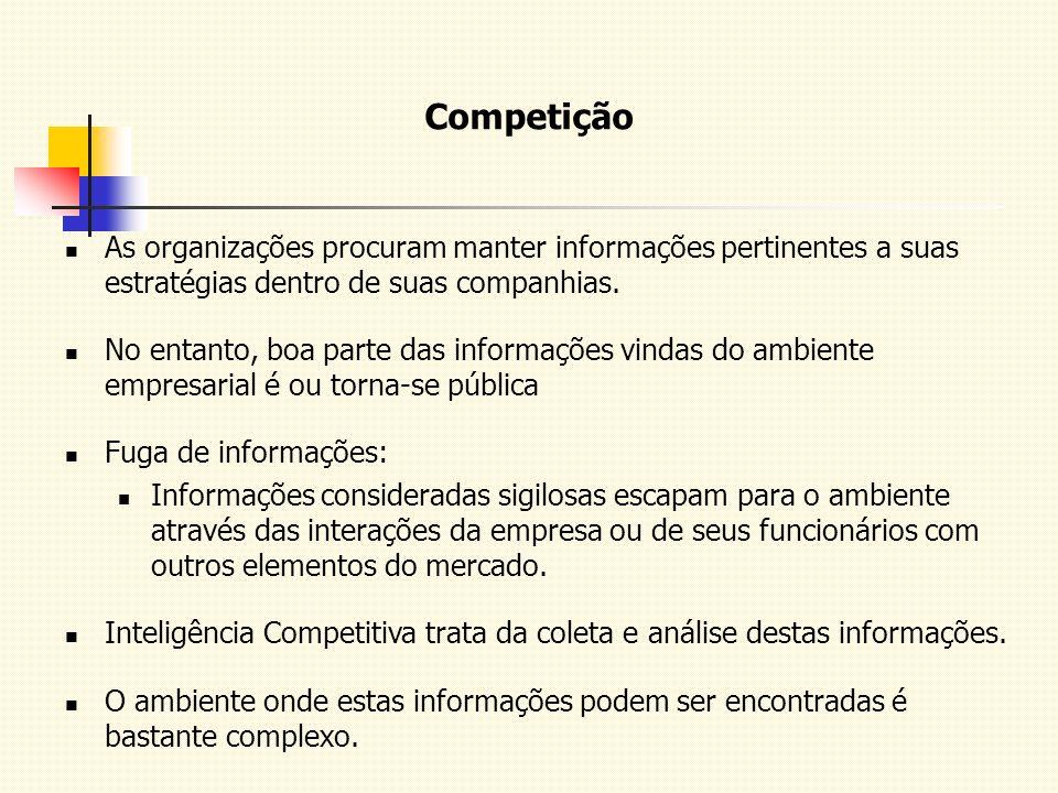 Competição As organizações procuram manter informações pertinentes a suas estratégias dentro de suas companhias.