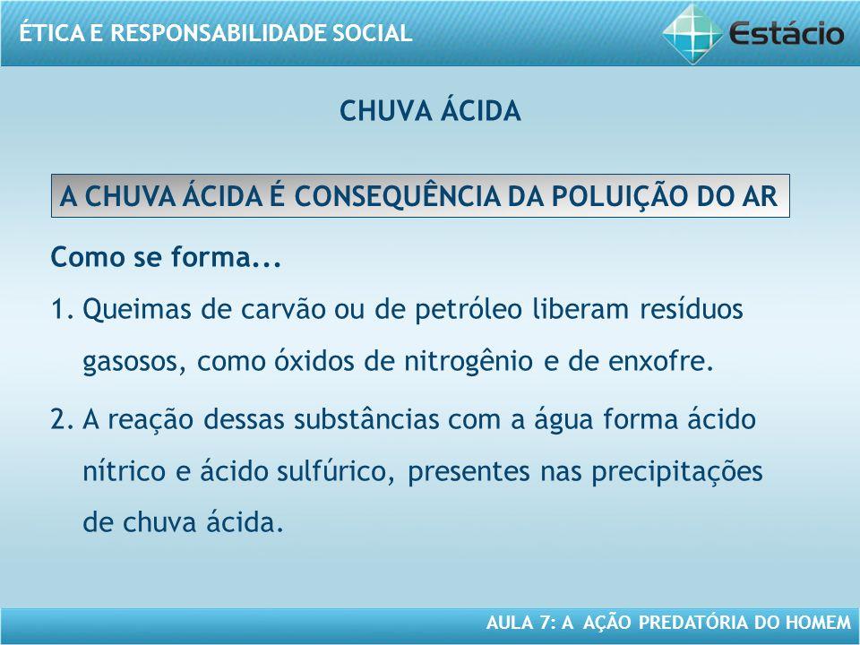 CHUVA ÁCIDA A CHUVA ÁCIDA É CONSEQUÊNCIA DA POLUIÇÃO DO AR. Como se forma...