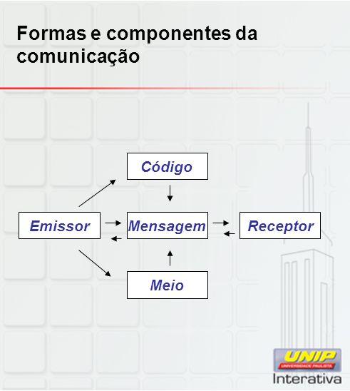 Formas e componentes da comunicação
