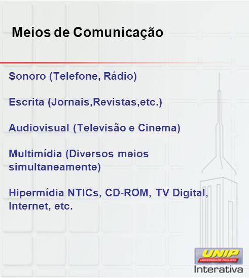 Meios de Comunicação Sonoro (Telefone, Rádio)