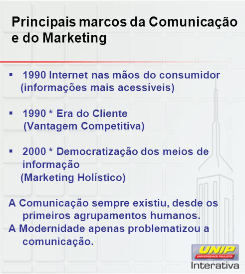 Principais marcos da Comunicação e do Marketing