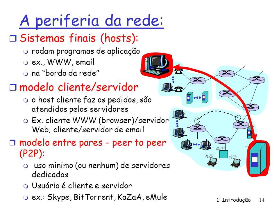 A periferia da rede: Sistemas finais (hosts): modelo cliente/servidor
