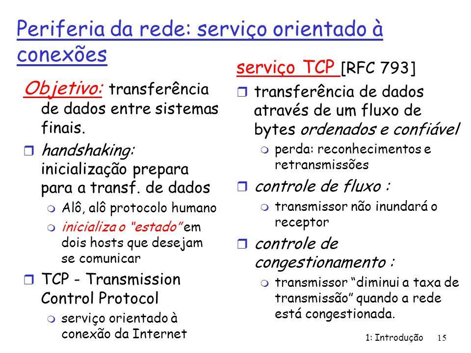 Periferia da rede: serviço orientado à conexões