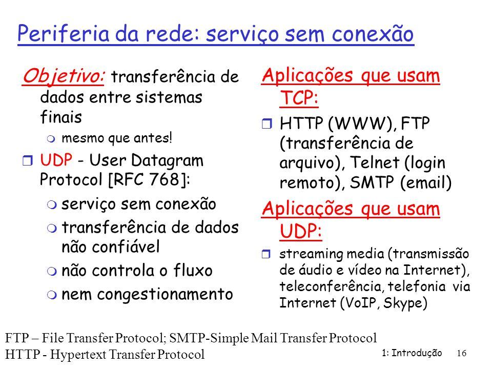 Periferia da rede: serviço sem conexão