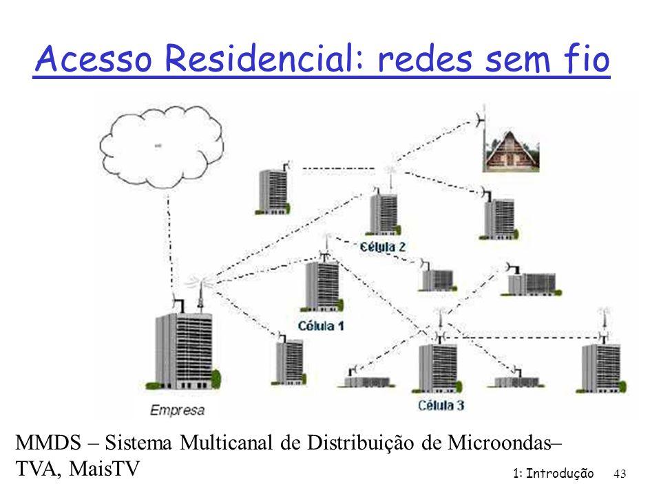 Acesso Residencial: redes sem fio